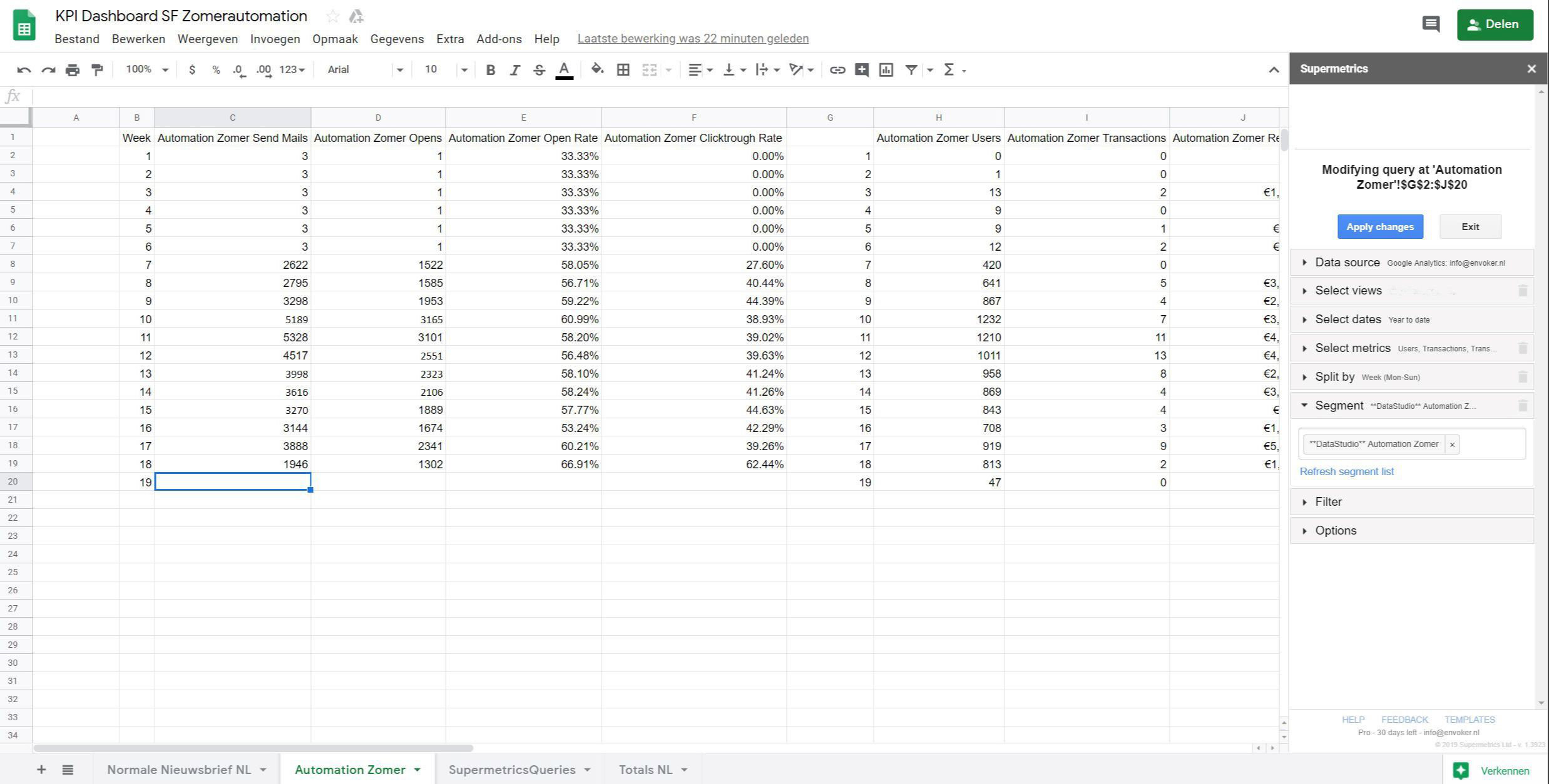 Voorbeeld Google Sheets & Supermetrics rapport Roompot