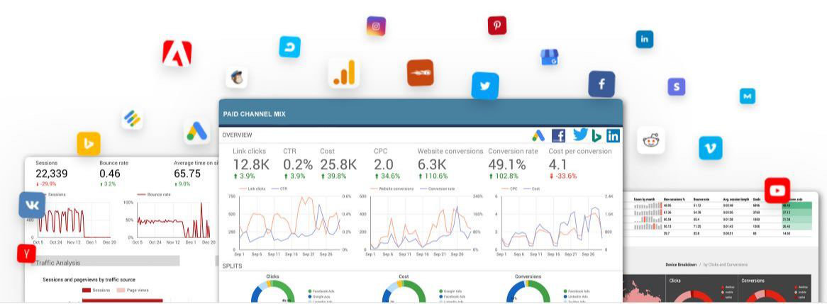 Combinatie Super Metrics en Google Data Studio - Envoker